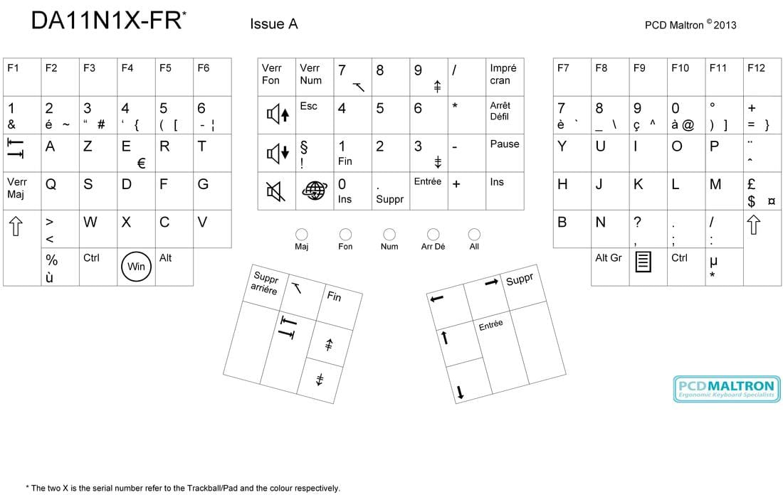 French PC Azerty letter layout