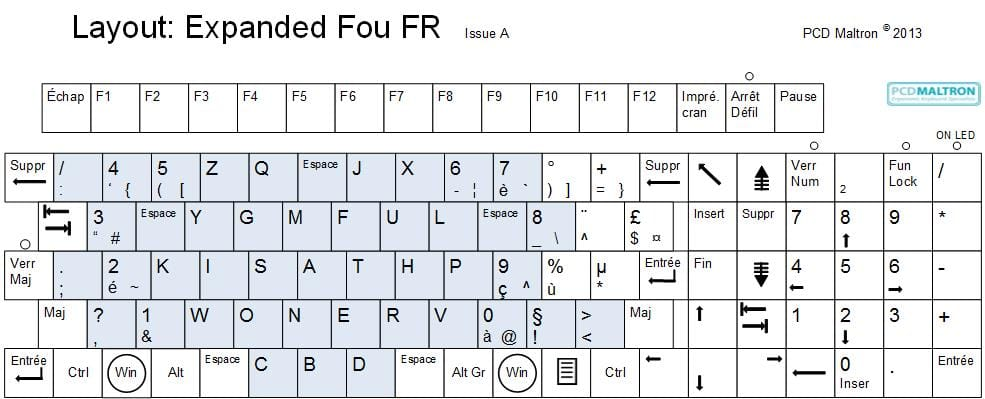 French Expanded keyboard - FoU (Frequency of Use) layout
